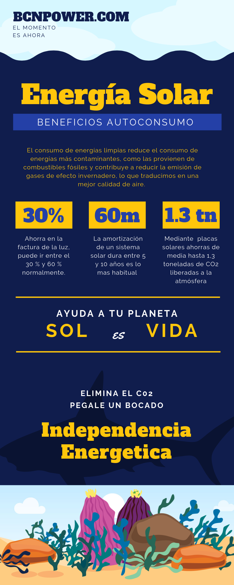 infografia autoconsumo solar
