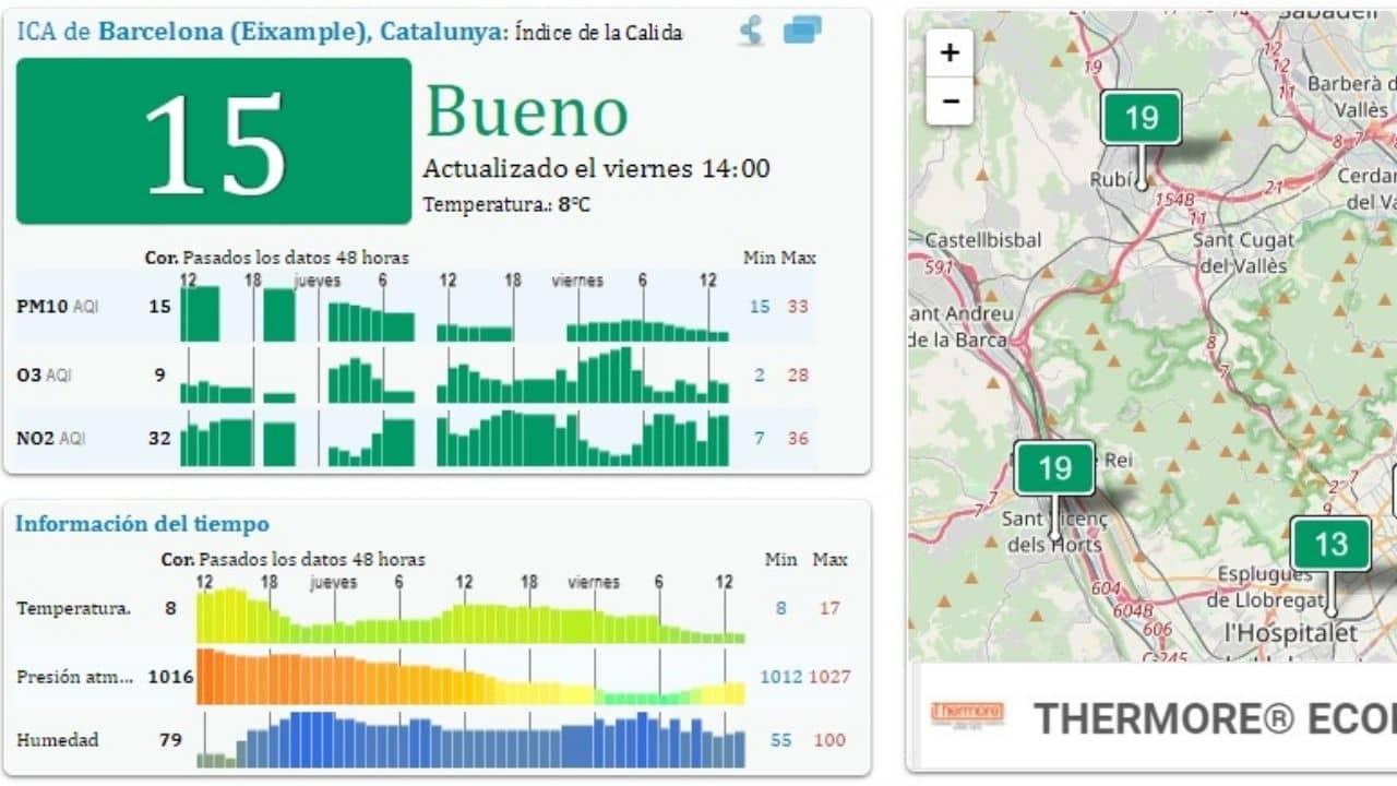 Contaminación del aire de Barcelona en tiempo real