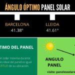 ¿Cuál es el ángulo optimo de inclinación de los paneles solares en Barcelona?